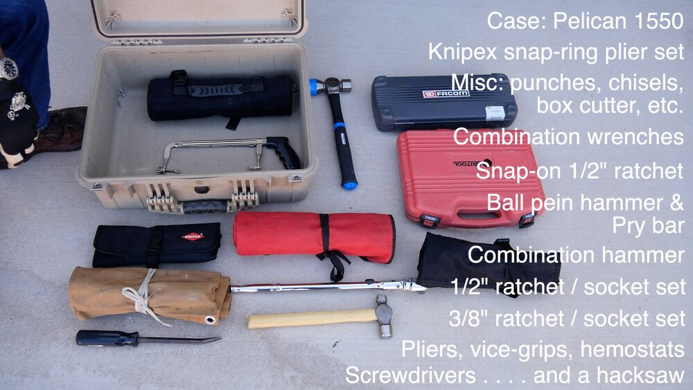 OVERVIEW: THE CONTENTS OF THE ONE-CASE TOOL KIT
