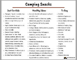 Free printable camping snack list for kids, healthy camping snacks, and camping snacks to buy list
